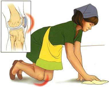 umflarea genunchiului și deasupra