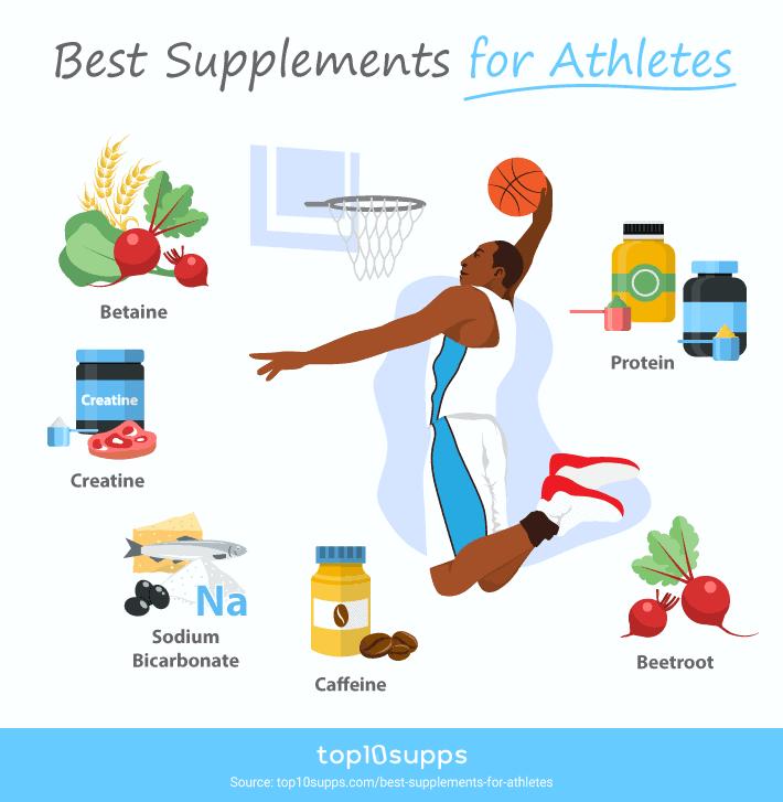 cel mai bun remediu comun pentru sportivi