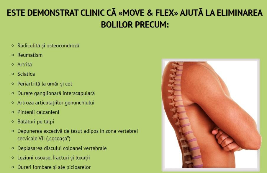 articulația sfenoidă doare comprimate pentru tratarea sinovitei genunchiului