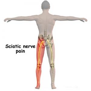 psihozomatic dureri osoase și articulare